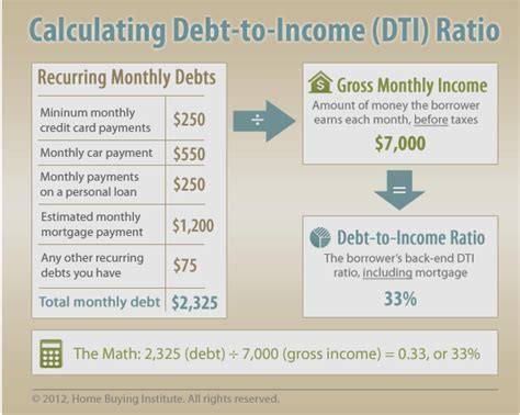 income to buy a house calculator debt to income ratio for buying a house 28 images what is a debt to income ratio