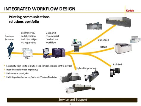 mis workflow how workflow and mis systems can enhance your business