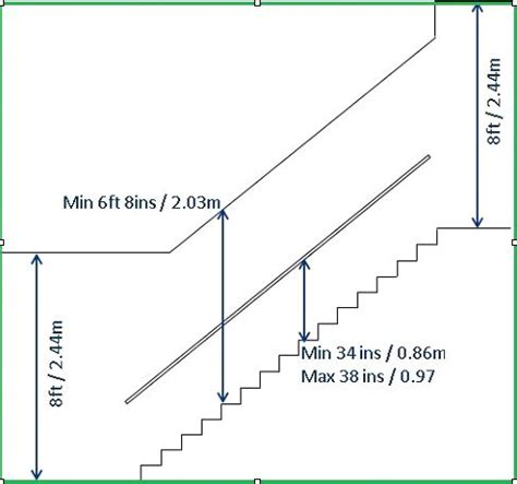 Minimum Ceiling Heights by Details Of Stairs Engineering Feed