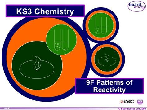 pattern definition chemistry 9 f patterns of reactivity