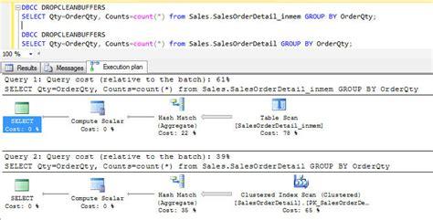sql server memory optimized table sql server 2014 memory optimized table performance