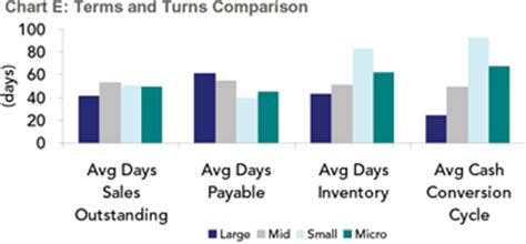 Hairstyles Inventory Turns For Manufacturing by Ems Mergers And Acquisitions Impacted By Economy