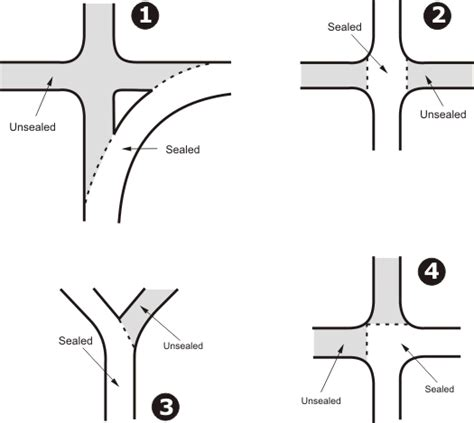 road layout definition intersection layout 1 gif