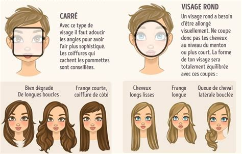 design visage coupe courte femme forme visage accueil design et mobilier