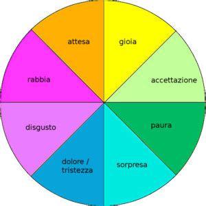 la delle emozioni italiano lista emozioni manuel cappello