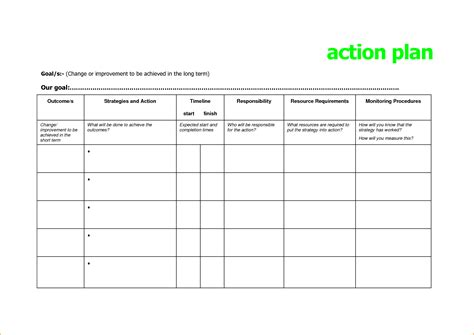 action plans template masir