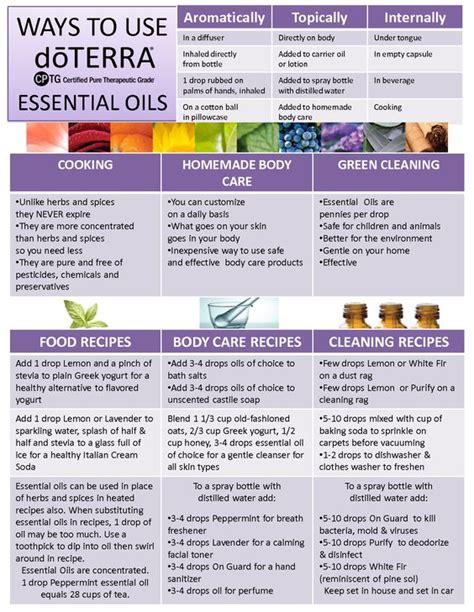 printable doterra recipes ways to use doterra essential oils doterra pinterest