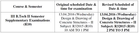 Jntuk Mba Results 2016 by Jntuk Revised Time For B Tech 3 2 Supply Scheduled On