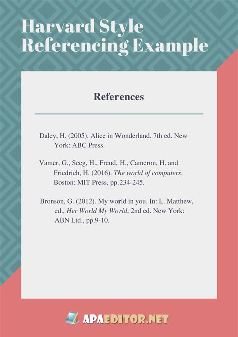 Harvard Style Referencing Template annotated bibliography using perrla