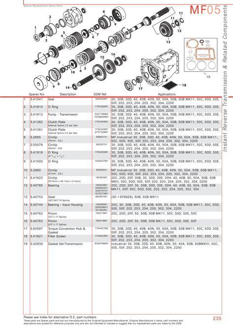 mf 245 pto diagram wiring diagrams wiring diagram schemes