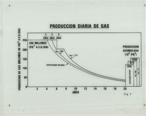 Lu Hid Cb las recuperaciones secundaria y mejorada de hidrocarburos