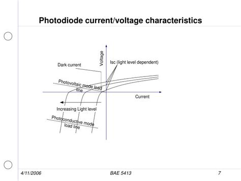 photodiode in photovoltaic mode ppt application of photodiodes powerpoint presentation id 613919