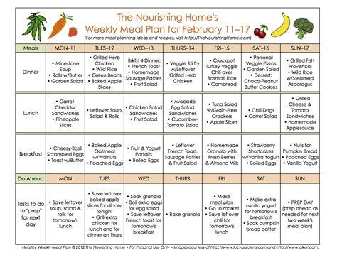 meal plan monday february   nourishing home