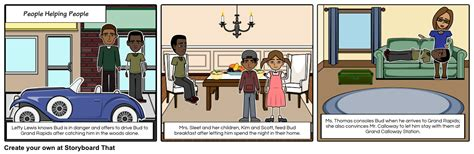 themes of the book bud not buddy bud not buddy theme storyboard by lizpteach