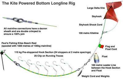 Prohunter Split Ring 100 Lbs Size 8 madura fishing club cara memasang umpan