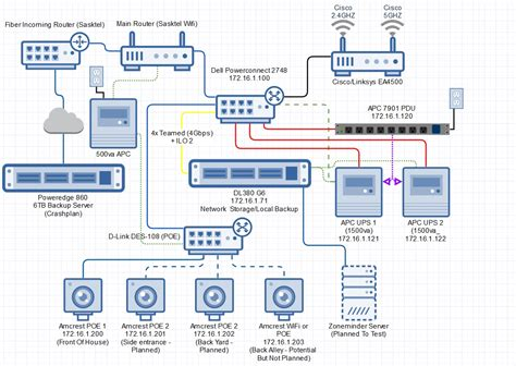 home lab network design home lab network design 100 home lab network design mastering python