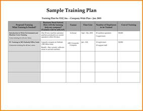 8 employee training plan template introduction letter