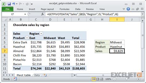 what is the purpose of a pivot table how to use the excel getpivotdata function exceljet