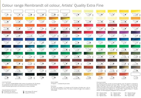 royal talens rembrandt colour stater set 6 x 15ml