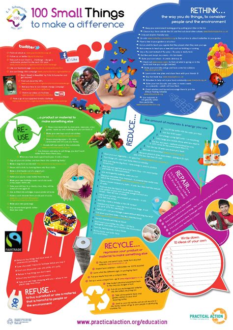 school poster layout ideas 100 small things to make a difference practical action