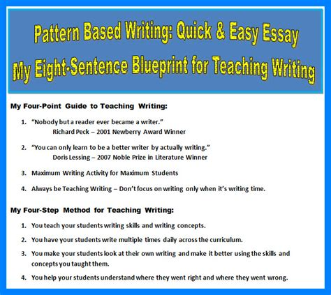 sentence pattern teaching teaching writing fast and effectively