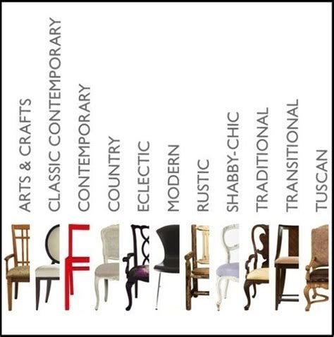 home design styles explained 51 best images about take a sit cool chairs on pinterest