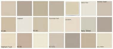 greige color ms design maven fifty shades of greige beaugez delta