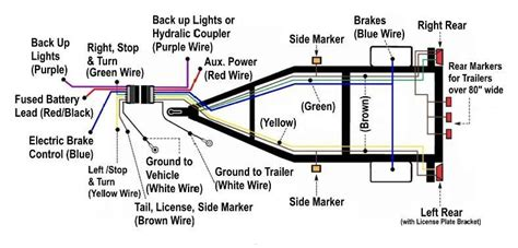 trailer wiring schematic 7 way trailer wiring diagram