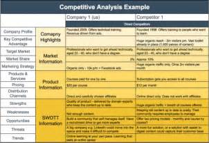 Competitive Resume Sample Competitive Analysis Template Affordablecarecat