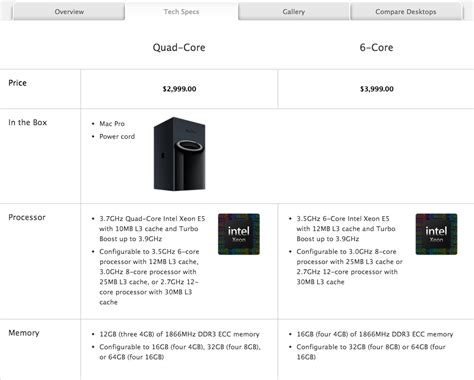 apple imac specs all imac tech specs everymaccom apple macbook pro specs all macbook pro tech specs auto
