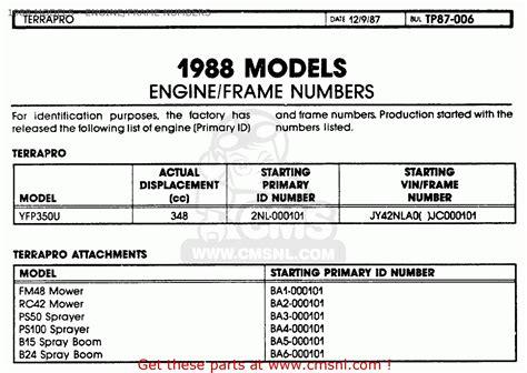 Kawasaki Engine Number Decoder by Motorcycle Vin Decoder Yamaha Motorsportwjd