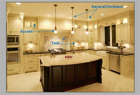 kitchen accent lighting seller s staging tips the do s and don ts of accent