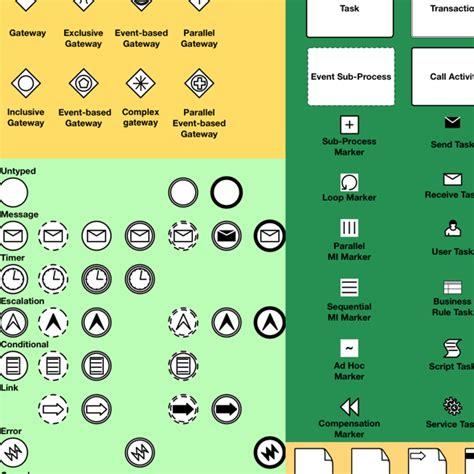 omnigraffle diagramming and graphic design for mac