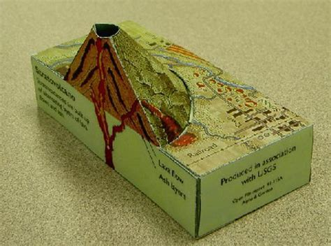 How To Make A Paper Volcano Step By Step - best 25 volcano model ideas on volcano