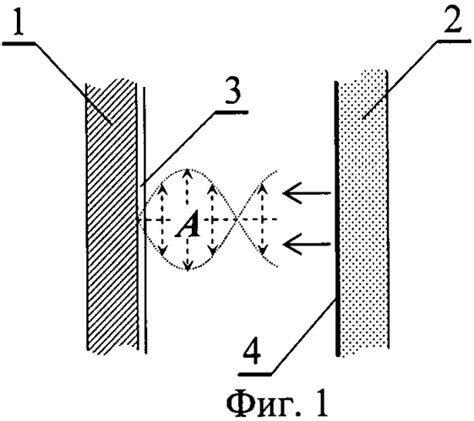 thermal diode thermal diode