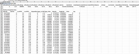 csv format as table c automating the import data process of an usually