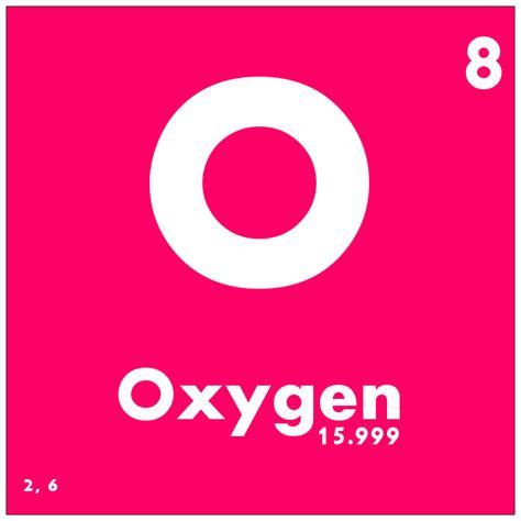 element tabl oxygen symbol periodic table www pixshark images