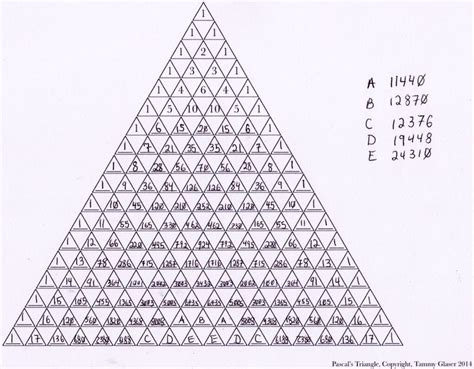 triangle pattern equation 17 best ideas about pascal s triangle on pinterest