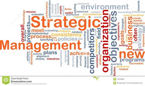 Free Plans by Strategic Management Word Cloud Royalty Free Stock Photos