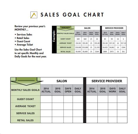 Goal Chart Template 9 Free Sle Exle Format Download Free Premium Templates Sales Goals Template