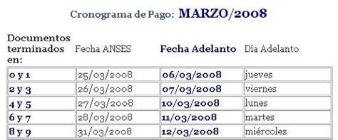 cronograma de pagos pensiones del banco de la nacion del peru pensi 243 n nacional cronograma de pagos