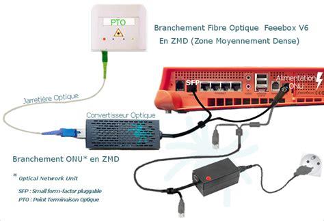 Raccordement Fibre Optique Maison 4757 by Fibre Optique Free En Zmd Installation Freebox