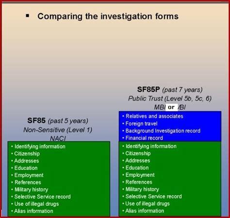 trust background investigation february 1 2017 dpsac news