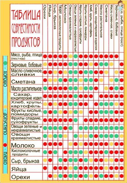 menu alimentazione corretta una corretta alimentazione l essenza e fondamenti di una