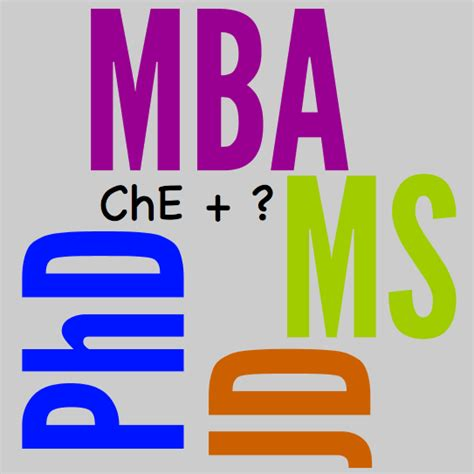 Masters In Chemistry Get An Mba Or A Degree by Knowing Is Half The Battle Part 1 Psychology Today