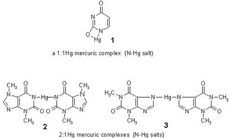 How To Take Msm To Detox Mercury by Andy Cutler Mercury Chelation Dmps Dmsa Ala Lipoic