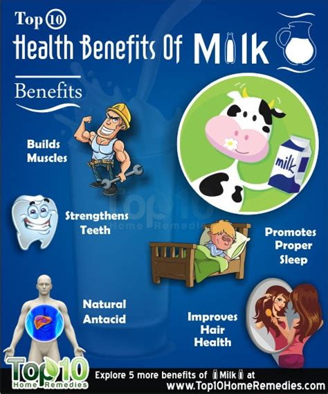 Milk For Health And by Top 10 Health Benefits Of Milk Top 10 Home Remedies