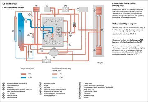 wiring diagram for 1998 kia sportage wiring get free