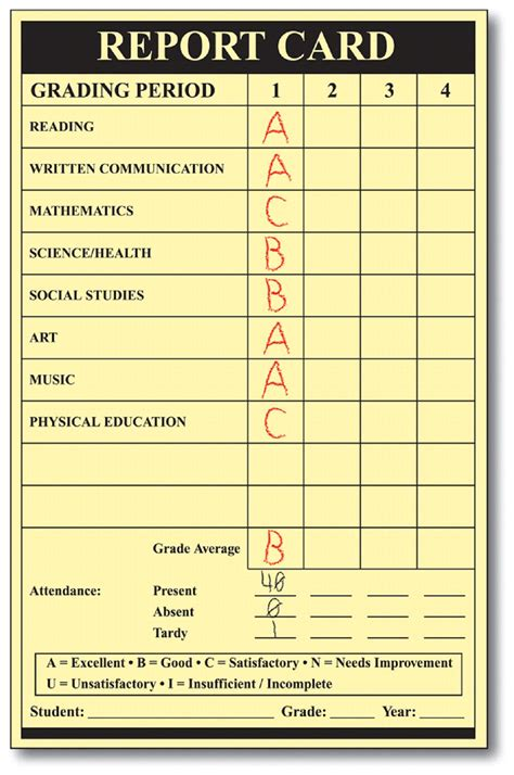 Basketball Report Card Template by Blank Report Card