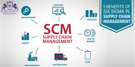 Of Houston Downtown Mba Supply Chain by 5 Benefits Of Six Sigma In Supply Chain Management Henry